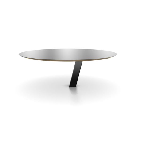 equilibrium table